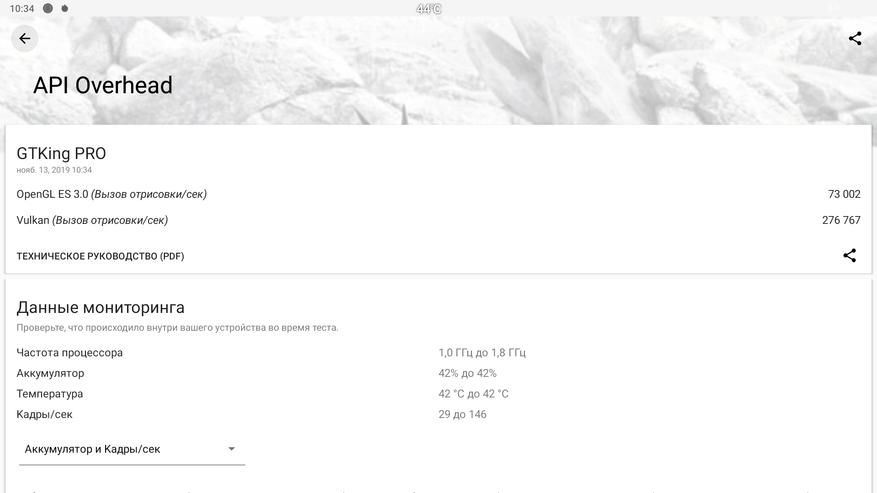Beelink GT-King Pro: مراجعة جهاز فك التشفير الرائد على أحدث معالج Amlogic S922X-H 52