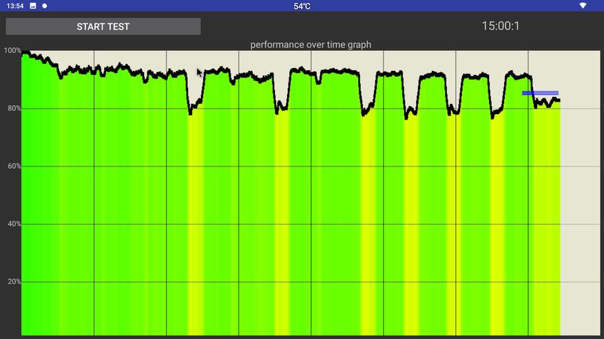 Beelink GT-King Pro: مراجعة جهاز فك التشفير الرائد على أحدث معالج Amlogic S922X-H 59