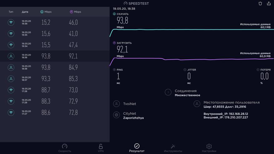 AliExpress: Недорогая Android TV-приставка H96 Max X3: обзор и сравнение с аналогами на чипсете Amlogic S905X3