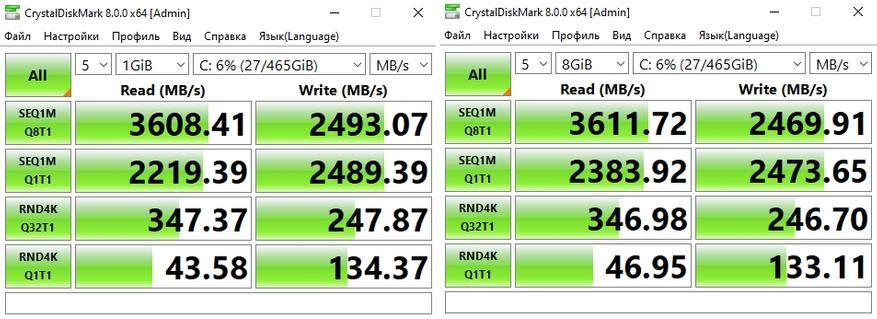 AliExpress: Сhatreey AN1: недорогой, но мощный мини-компьютер на базе AMD Ryzen 5 3550H