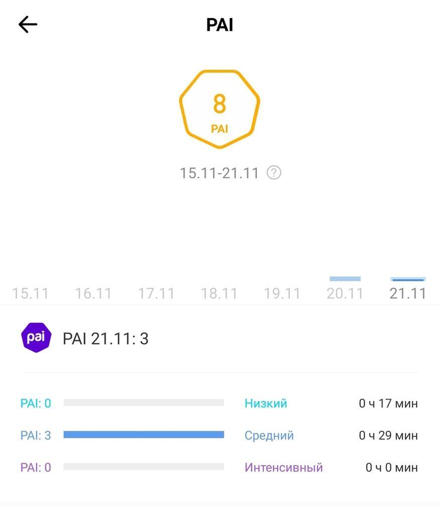 تحليل النشاط الشخصي في ساعات Amazfit GTS الذكية 4