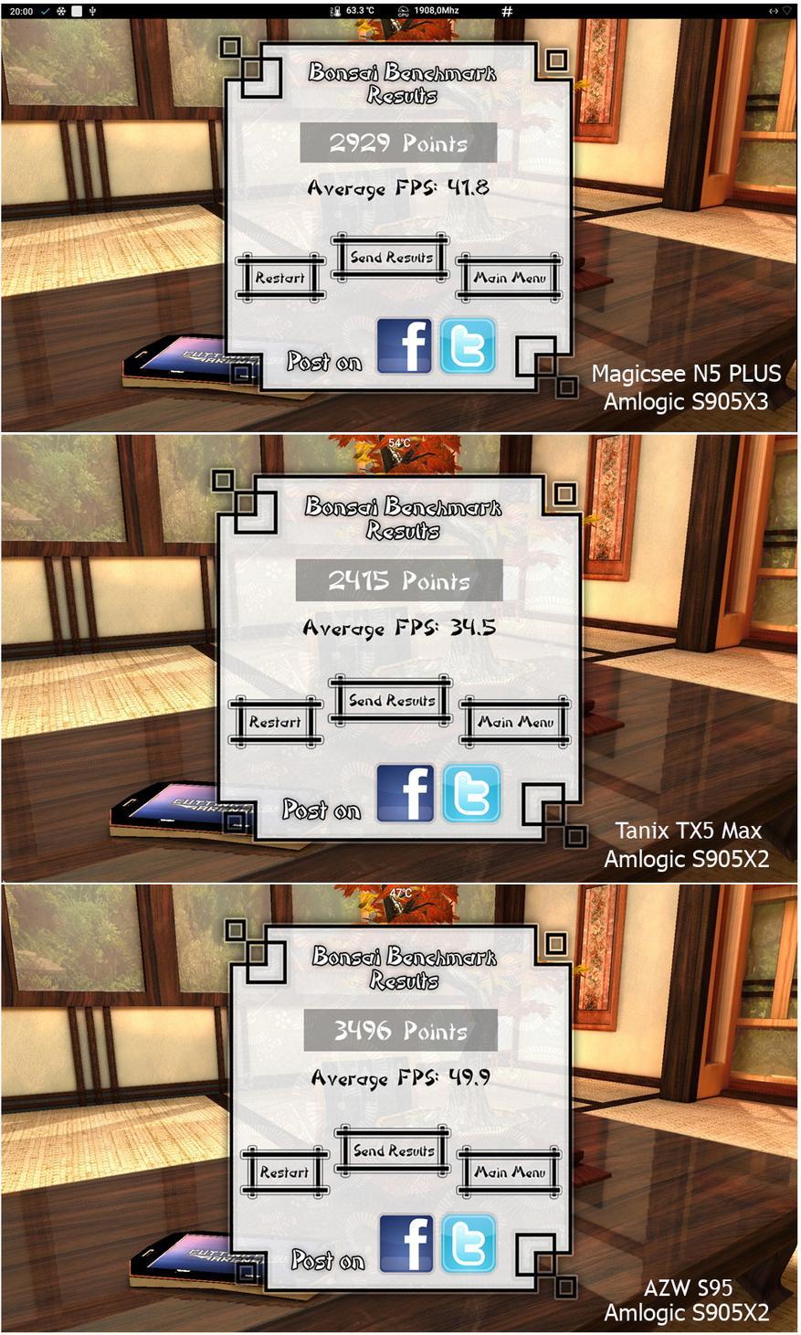 صندوق التلفزيون Magicsee N5 Plus: أملوجيك S905X3 ، خليج SSD / HDD ، MIMO 2 × 2 48