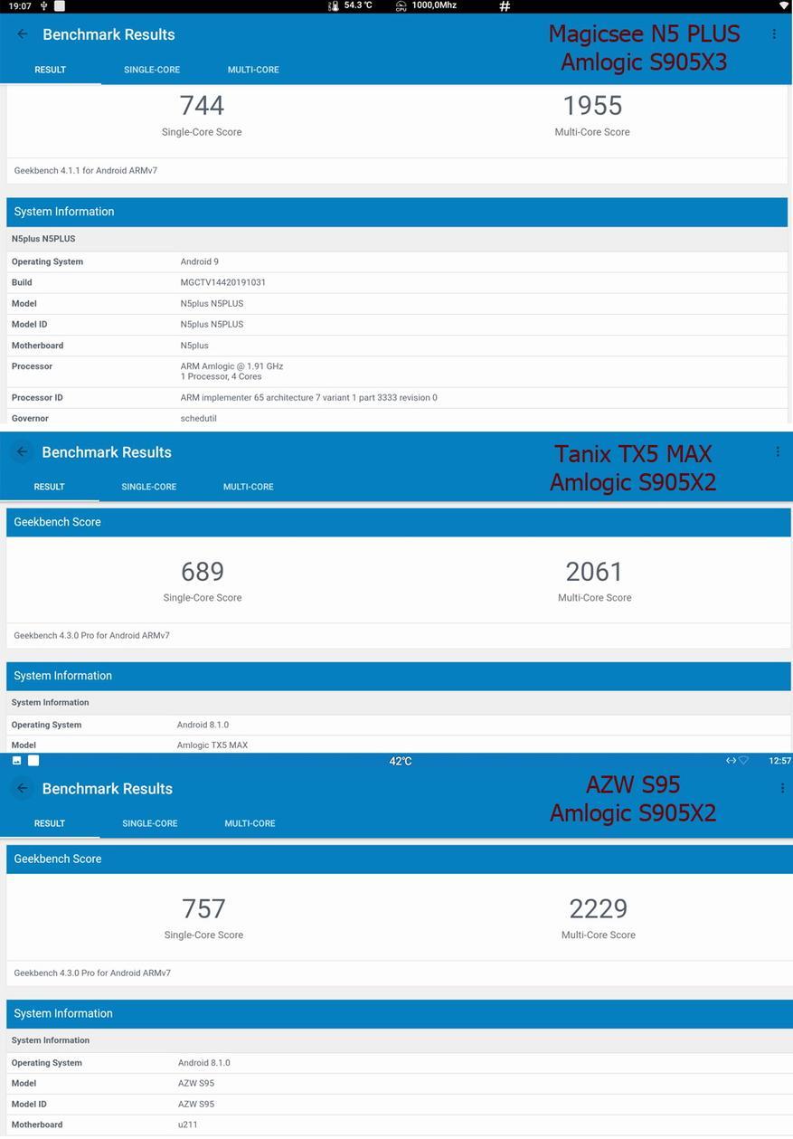 صندوق التلفزيون Magicsee N5 Plus: أملوجيك S905X3 ، خليج SSD / HDD ، MIMO 2 × 2 47
