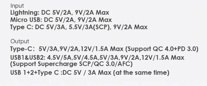 Выбираем внешний аккумулятор. 8 самых емких павербанков с алиэкспресс от 30 000mah до 150 000mah / Подборки товаров с Aliexpress и не только / iXBT Live